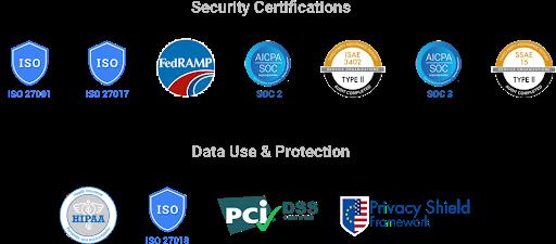 Google Cloudin security-sertifikaatit